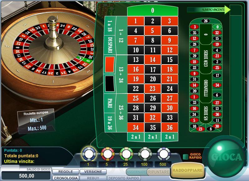 zarabotat-s-pomoshyu-onlayn-kazino